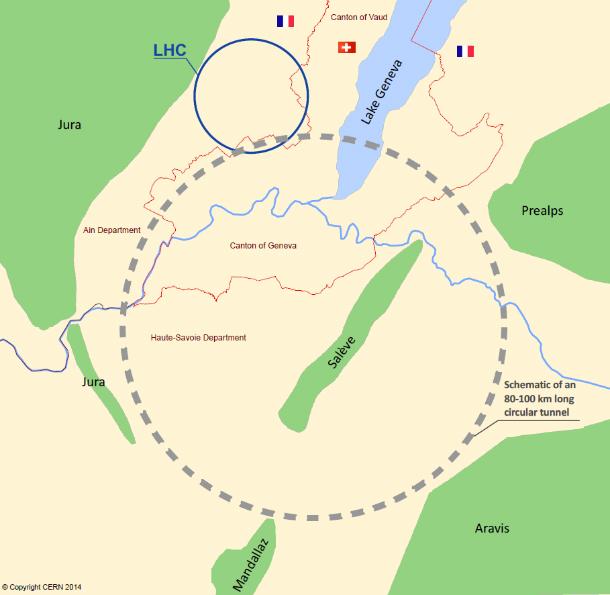 Círculo tracejado mostra o tamanho do futuro acelerador de partículas do Cern, comparado ao LHC
